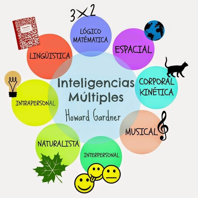 int_ multiples